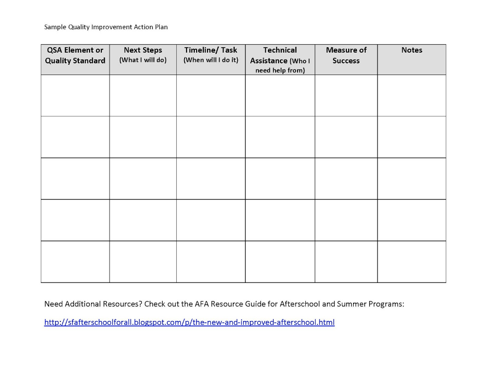 program quality improvement plan template Google Search