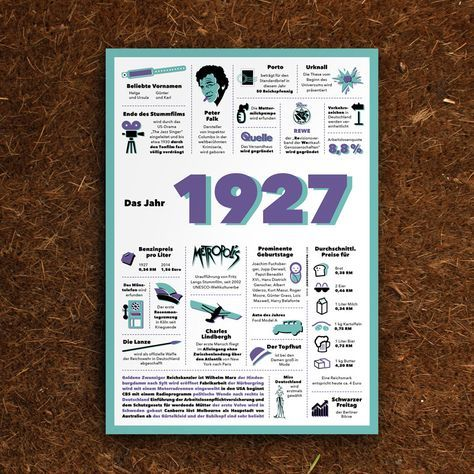 Geschenkidee Chronik Vom Geburtsjahr 1927 90 Geburtstag