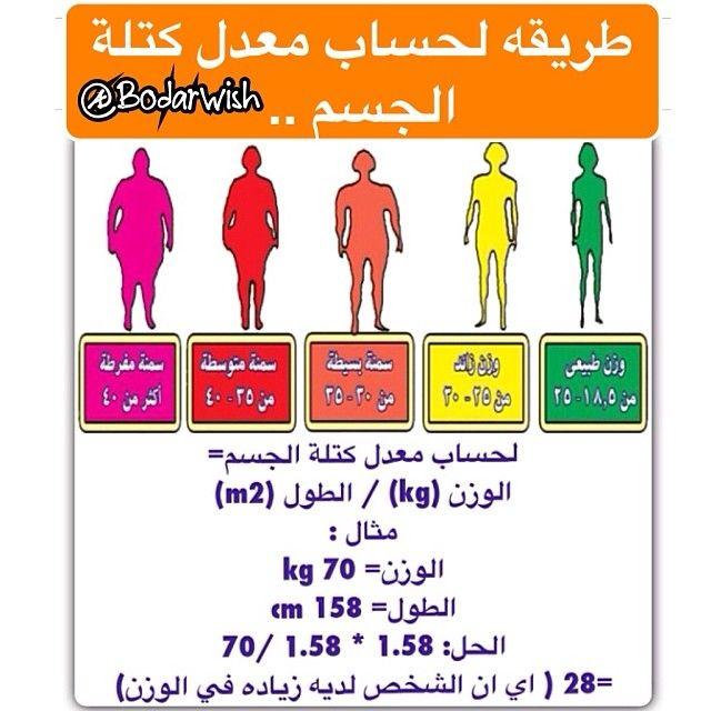 طريقه لحساب معدل كتله الشخص يعني معرفه اذا كان فيه زياده وزن او نقص بالوزن او انك مثالي Health 70th