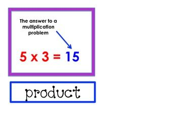 what does product mean in math