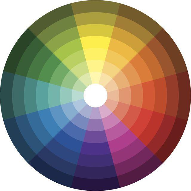 Les 20 meilleures id es de la cat gorie le cercle - Cercle chromatique peinture ...