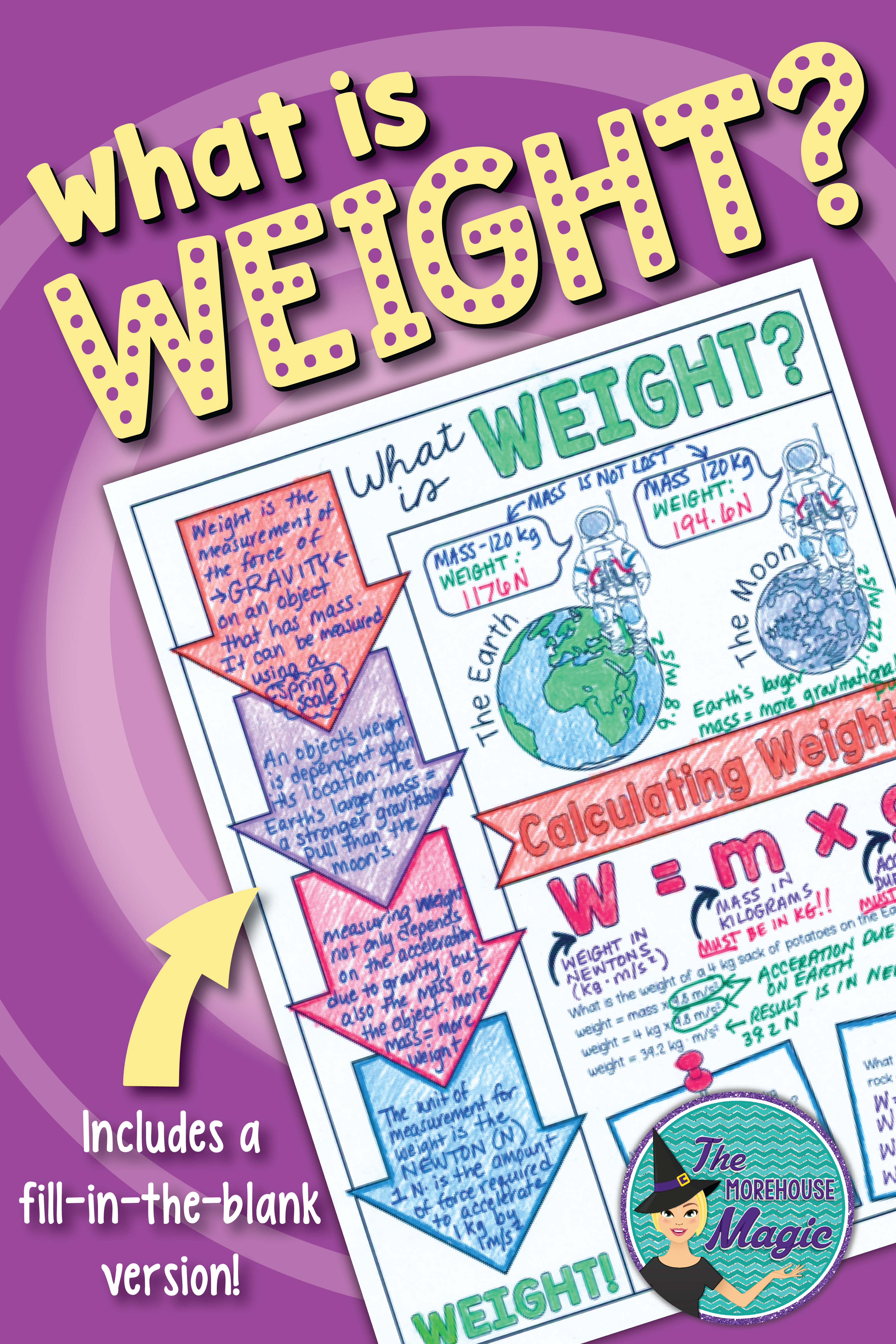 What Is Weight Science Doodle Note Interactive Notebook Anchor Chart