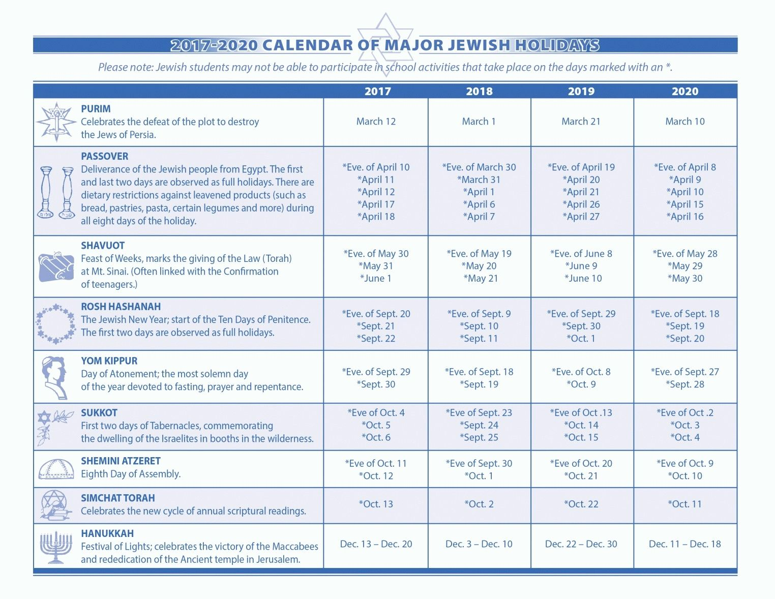 Collect September 2019 Jewish Holiday Calendar Jewish Holiday