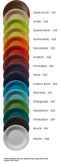 Fiestaware Color Guide : fiestaware, color, guide, Personal, Wedding, Planner, Fiestaware,, Fiesta, Dinnerware,, Kitchen
