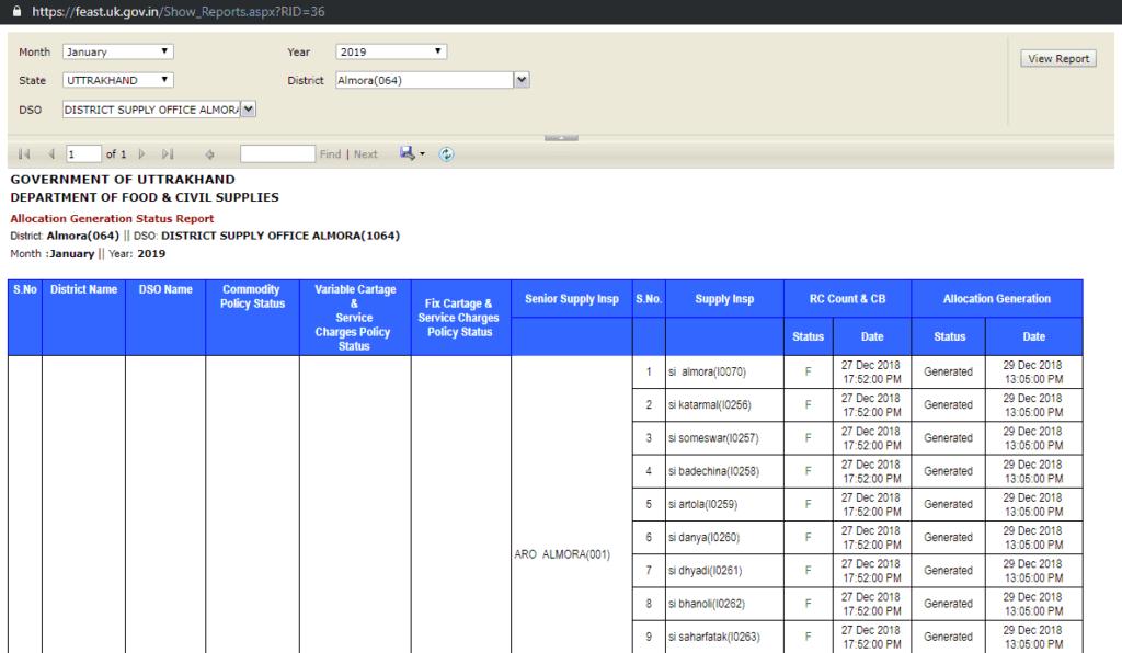 Ration Card Uttarakhand Apply Online Check Status Eligibility Ration Card Apply Online Aadhar Card