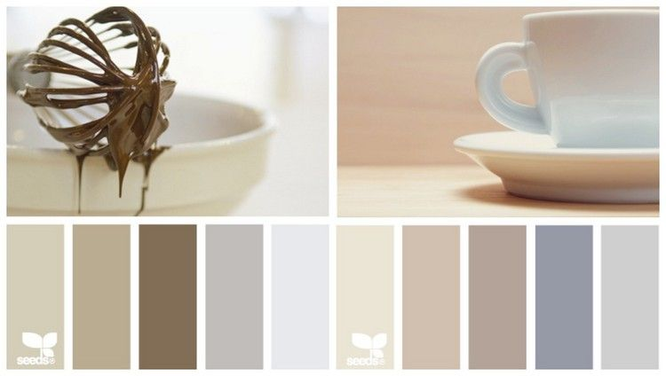 Neutrale Farben, die sich für moderne küchen eignen Wandfarben