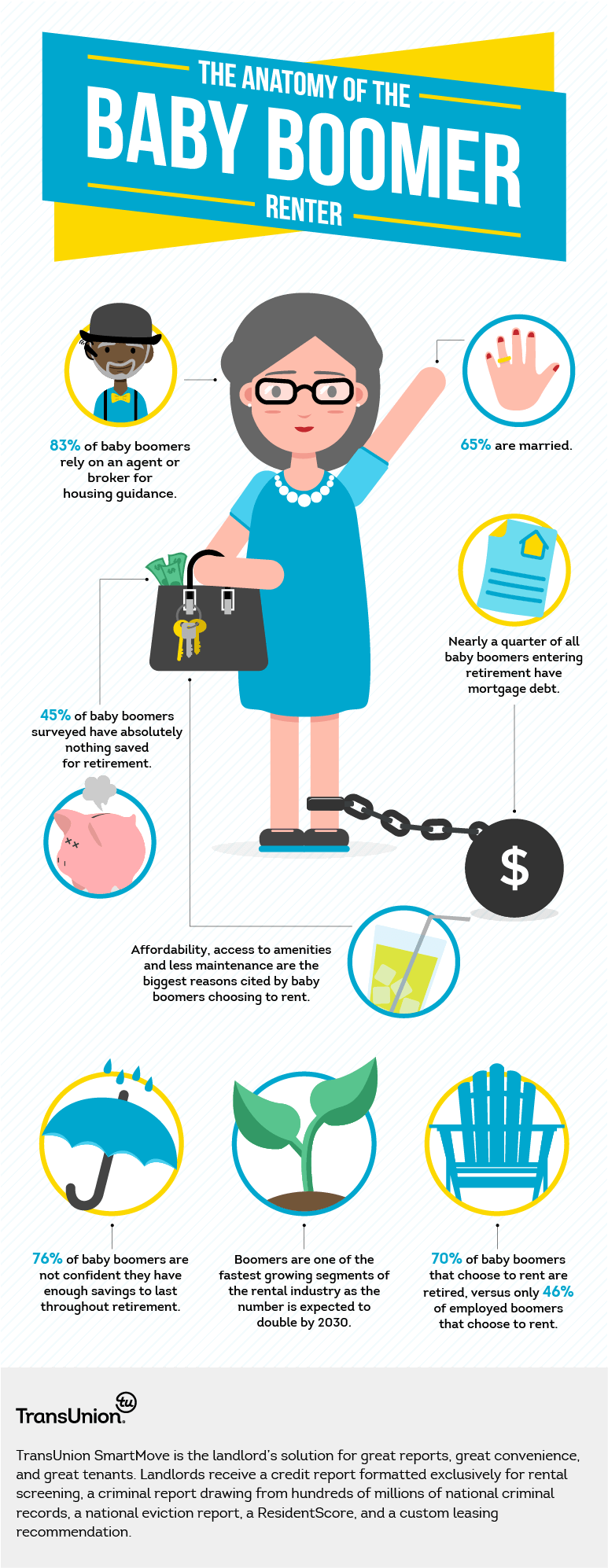 The Anatomy Of A Baby Boomer Renter [INFOGRAPHIC ...