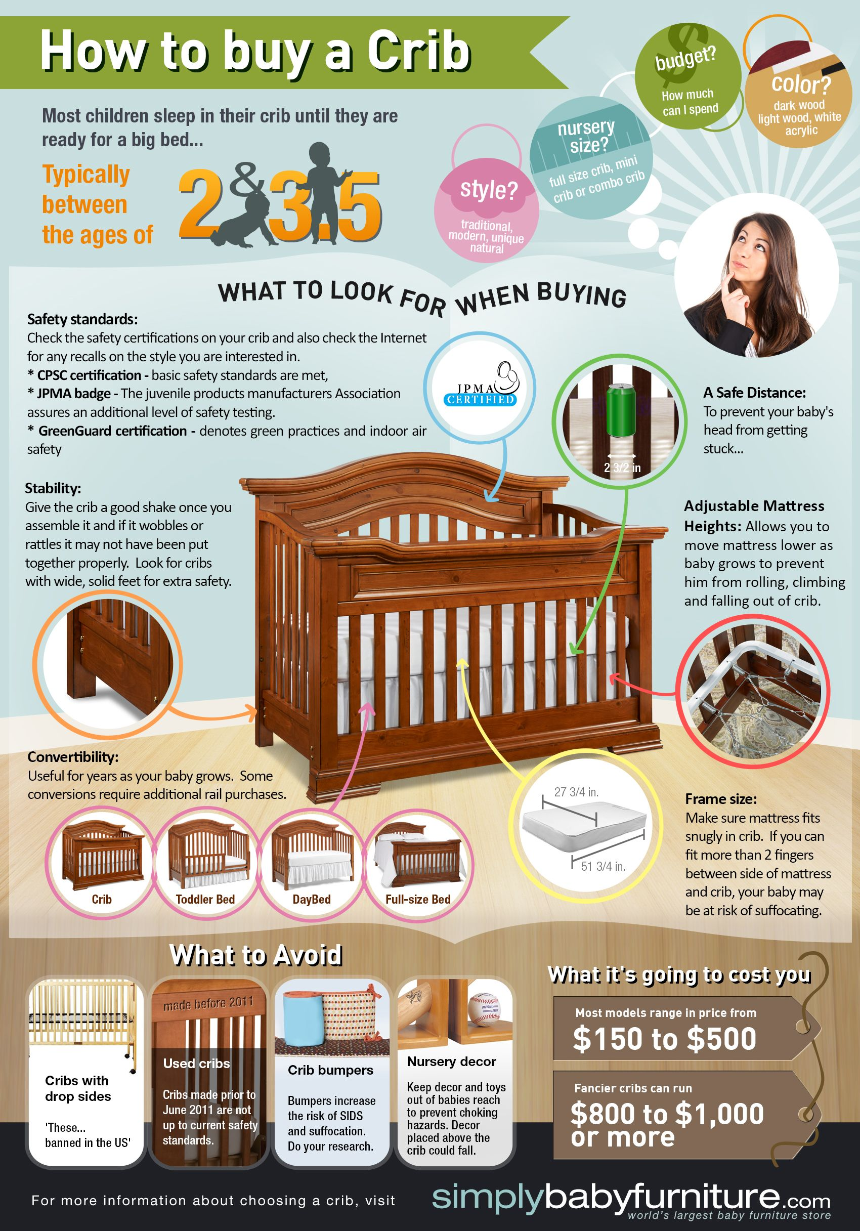 How To Buy A Baby Crib Infographics Lightscap3s