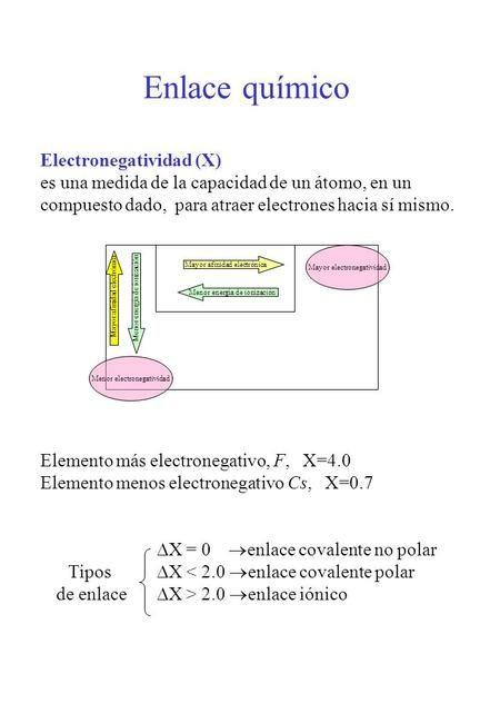 Enlace Químico Electronegatividad X Enlace Químico