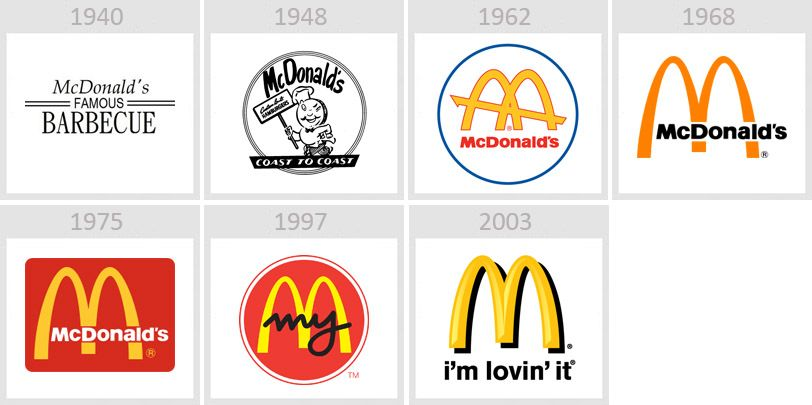 100 Most Famous Logos of AllTime  Company Logo Design