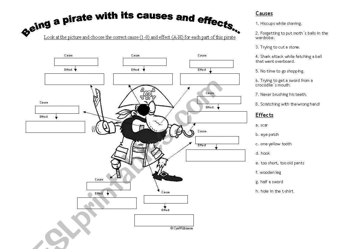 Causes And Effects In A Pirate