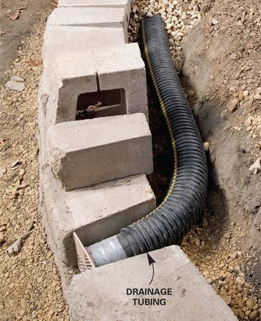 Landscaping tips for your backyard ground level stone for Drain pipe landscaping