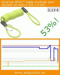 Silverline 955677 Cable enrollado para candado de moto 1.100 x 4 mm (Herramientas y hardware). Baja 53%! Precio actual 2,13 €, el precio anterior fue de 4,49 €. https://www.adquisitio.es/silverline/955677-cable-enrollado
