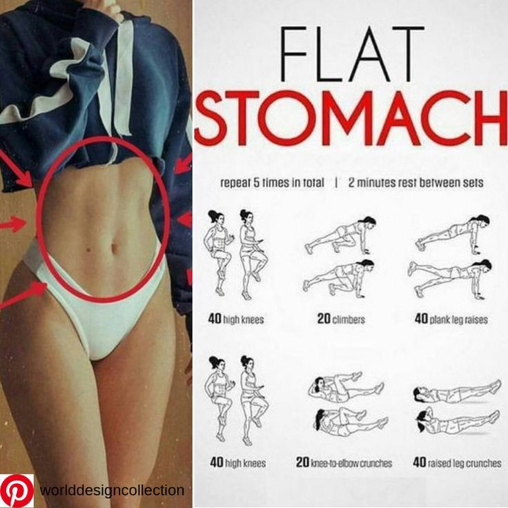 Exercises for a flat abdomen in a few days
