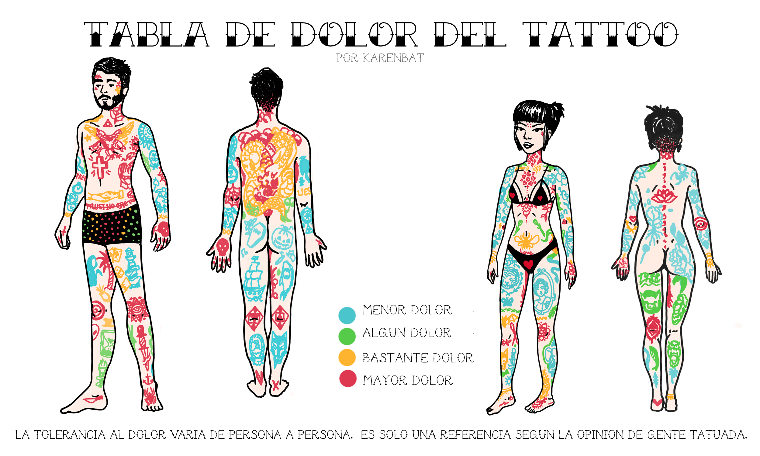 Duele Mucho Un Tatuaje En El Brazo