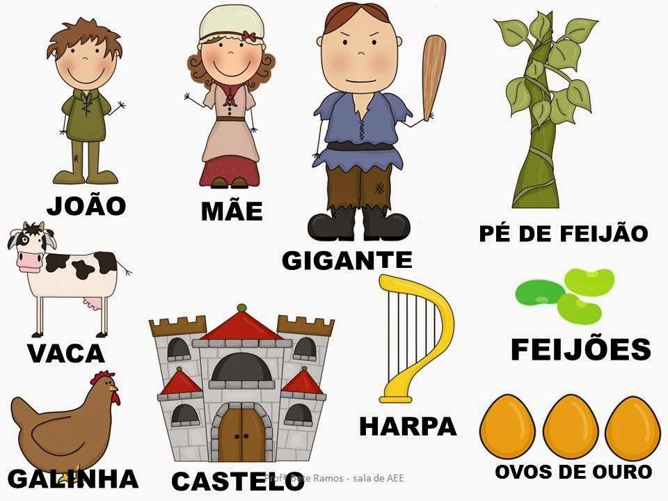 Joao E O Pe De Feijao Personagens Historinhas Infantil