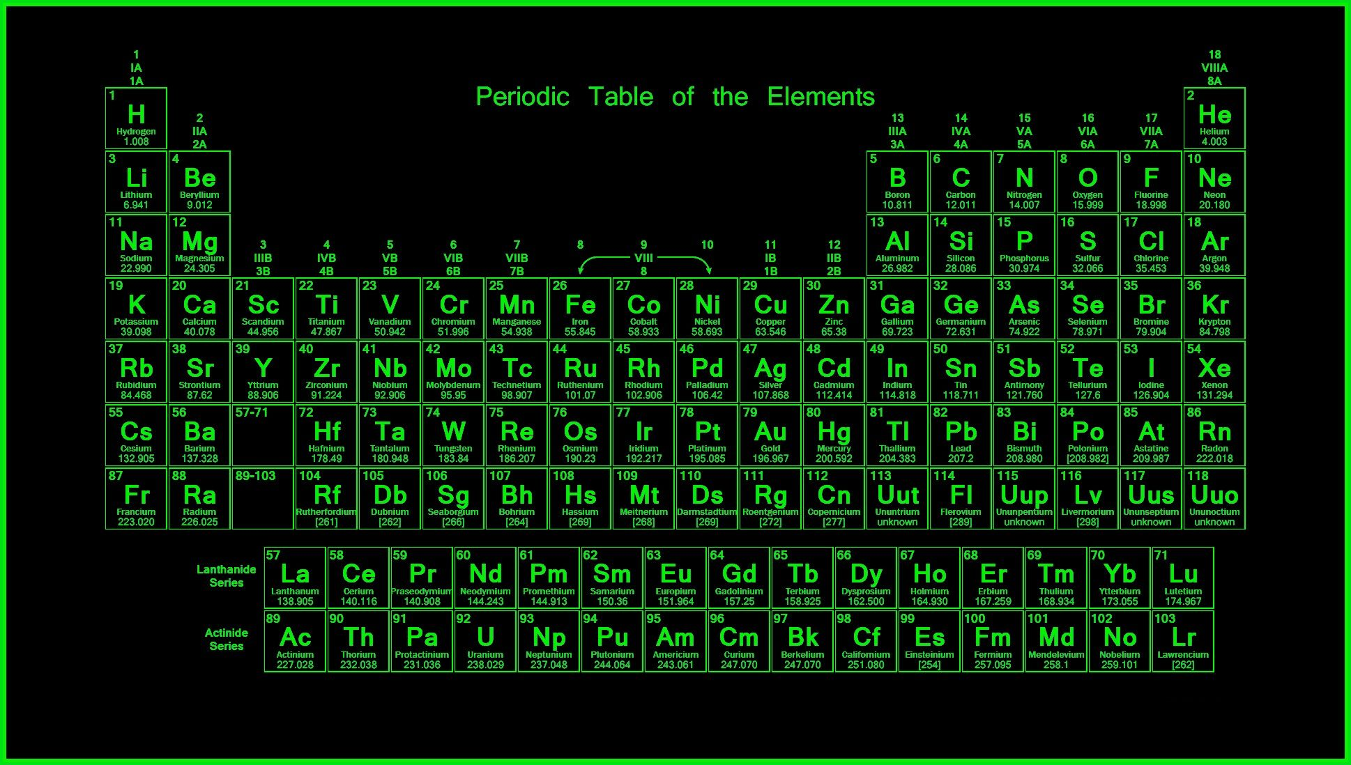 Periodic table wallpaper periodic table wallpaper pinterest flor periodic table wallpaper flortabla peridicaimgenes libresplantillas urtaz Gallery
