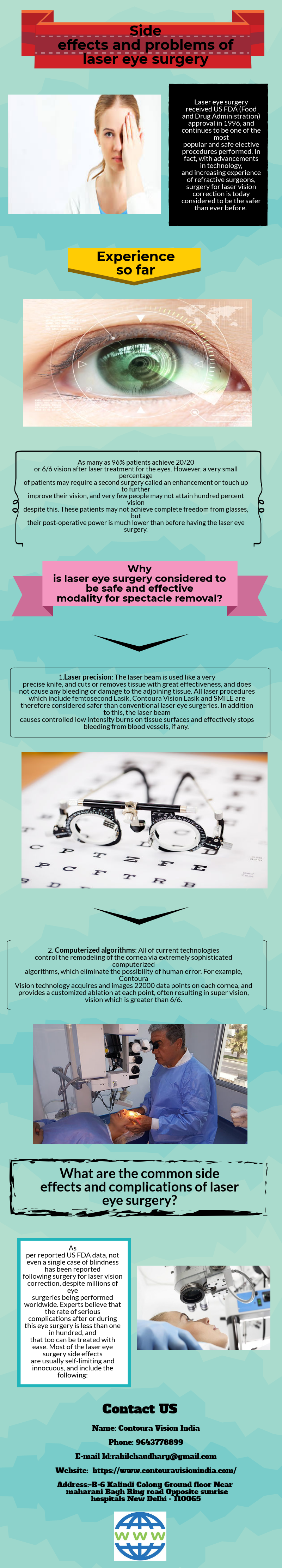 In Fact With Advancements In Technology And Increasing Experience Of Refractive Surgeons Surgery Laser Vision Correction Laser Vision Laser Eye Surgery Cost