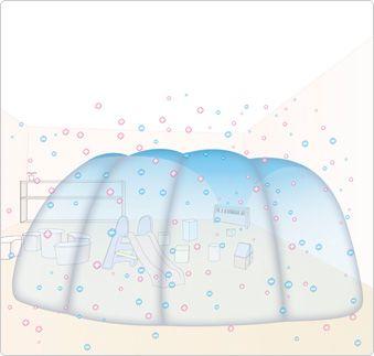PRODUCTS : Plasmacluster Ion Generator (Business Use) | Sharp Plasmacluster Global Website
