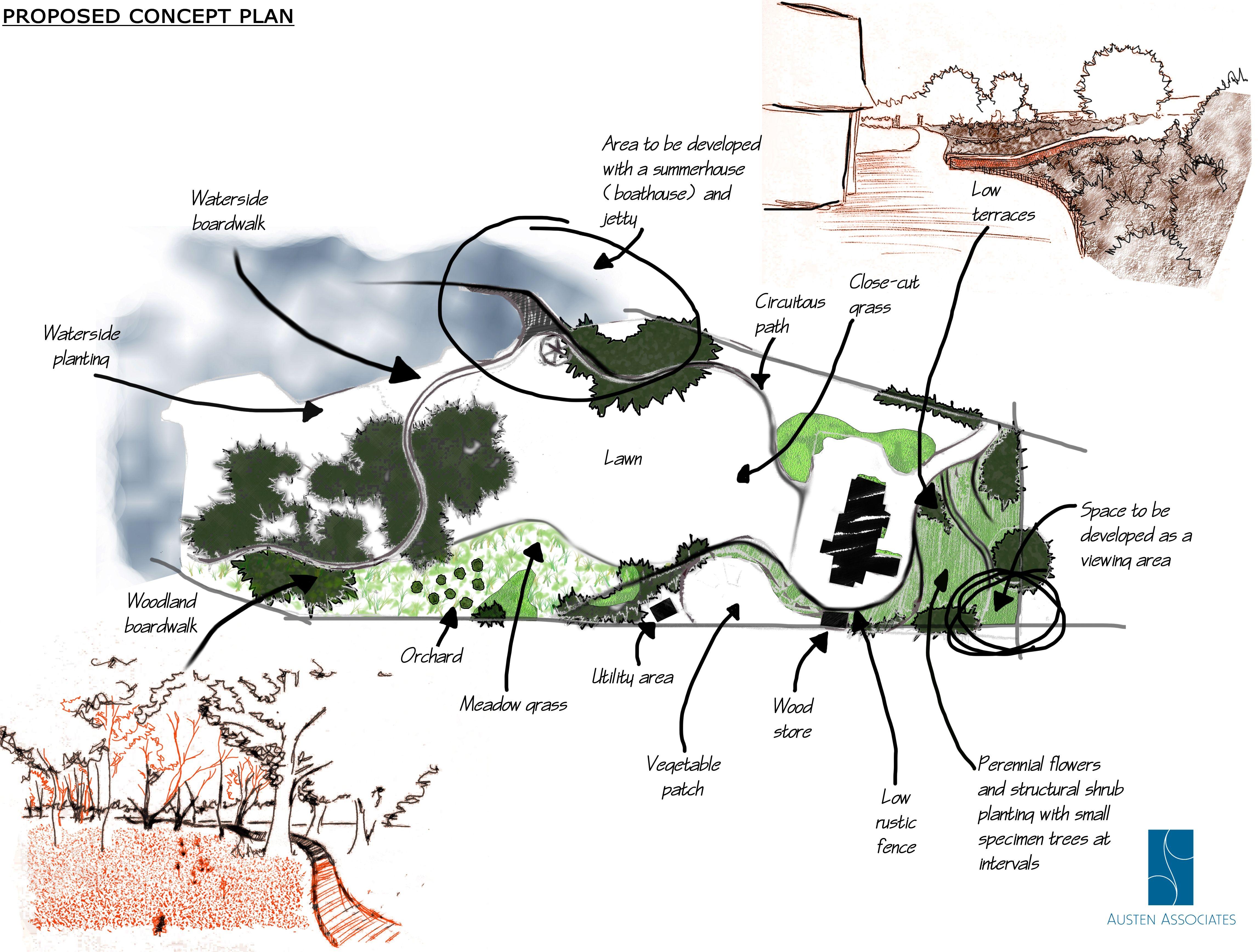 P 8 Concept Plan Jpg 4 588 3 474 Pixels Landscape Design