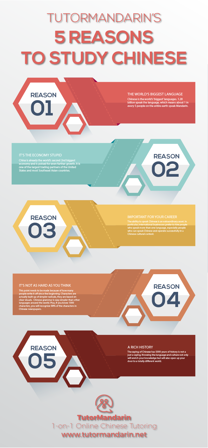 Why Study Chinese Infographic Learn The 5 Reasons You Should Study Chinese Today Get A Free Pdf Download Just By Si Learn Mandarin Mandarin Lessons Mandarins