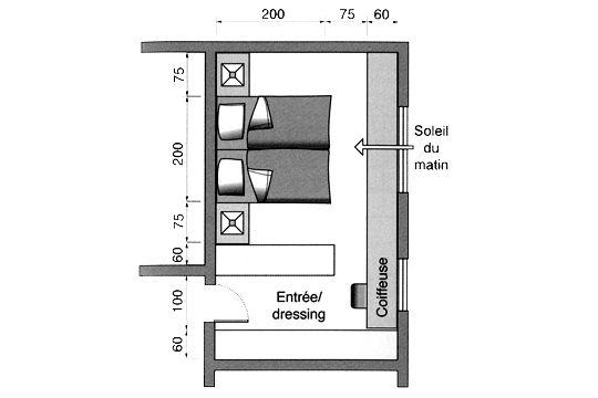 plan chambre o mettre le lit dans la chambre grande chambre dans la chambre et dressing. Black Bedroom Furniture Sets. Home Design Ideas