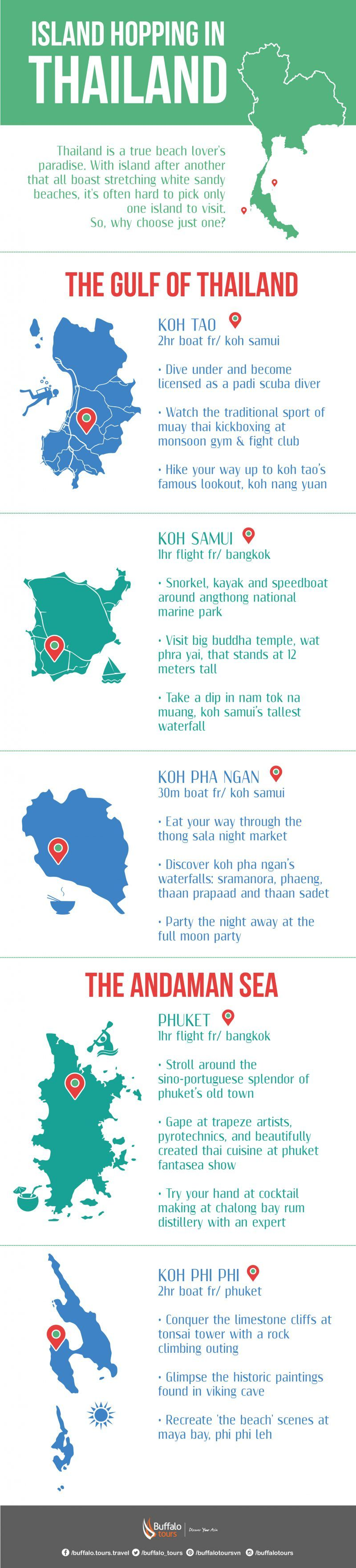 ISLAND HOPPING IN THAILAND ...repinned für Gewinner! - jetzt gratis Erfolgsratgeber sichern www.ratsucher.de