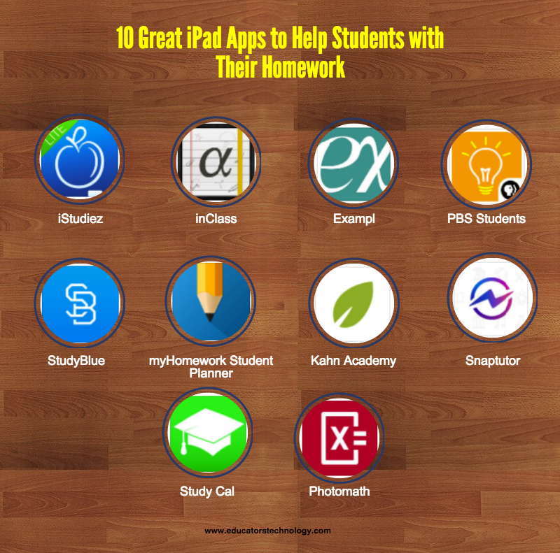 10 Great iPad Apps to Help Students with Their Homework
