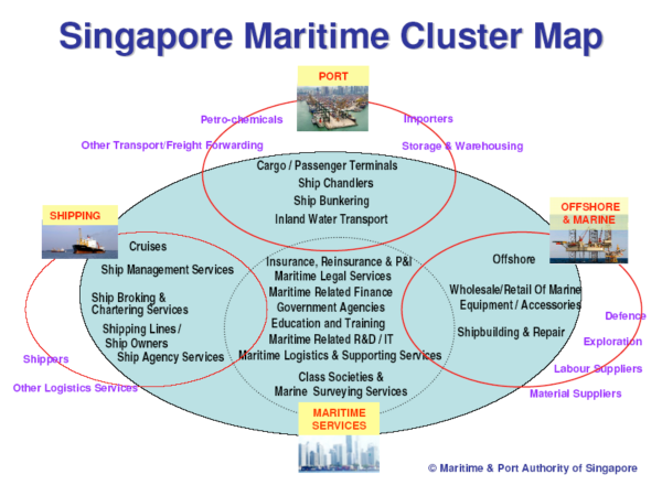 Singapore Maritime Cluster Png 600 450 Cruise Insurance