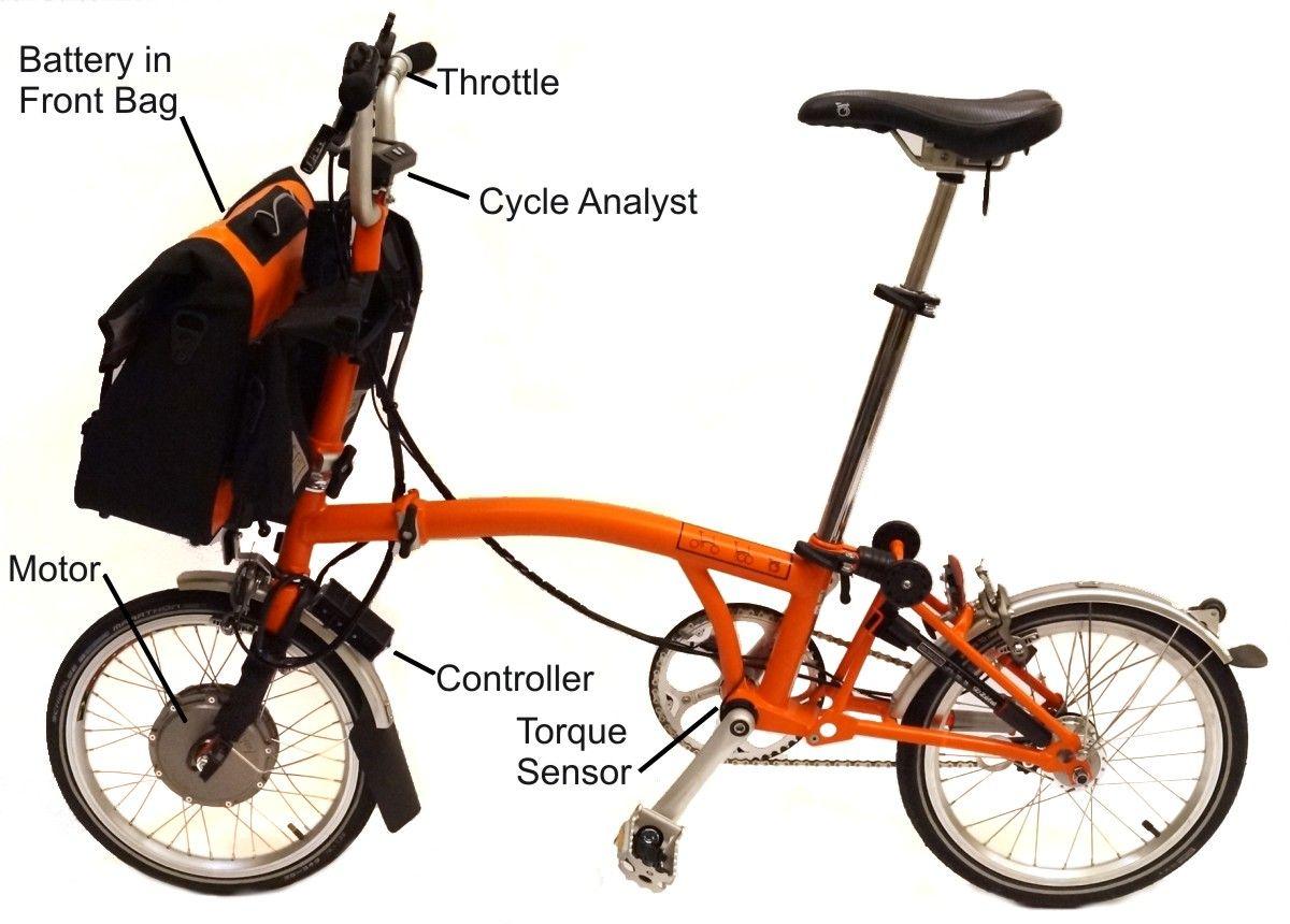 Grin Tech Brompton Electric Bike Kit Bici