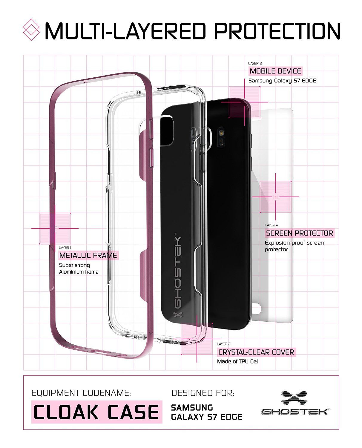 S7 Edge Case Ghostek® Cloak Pink Series Slim | Aluminum Frame ...