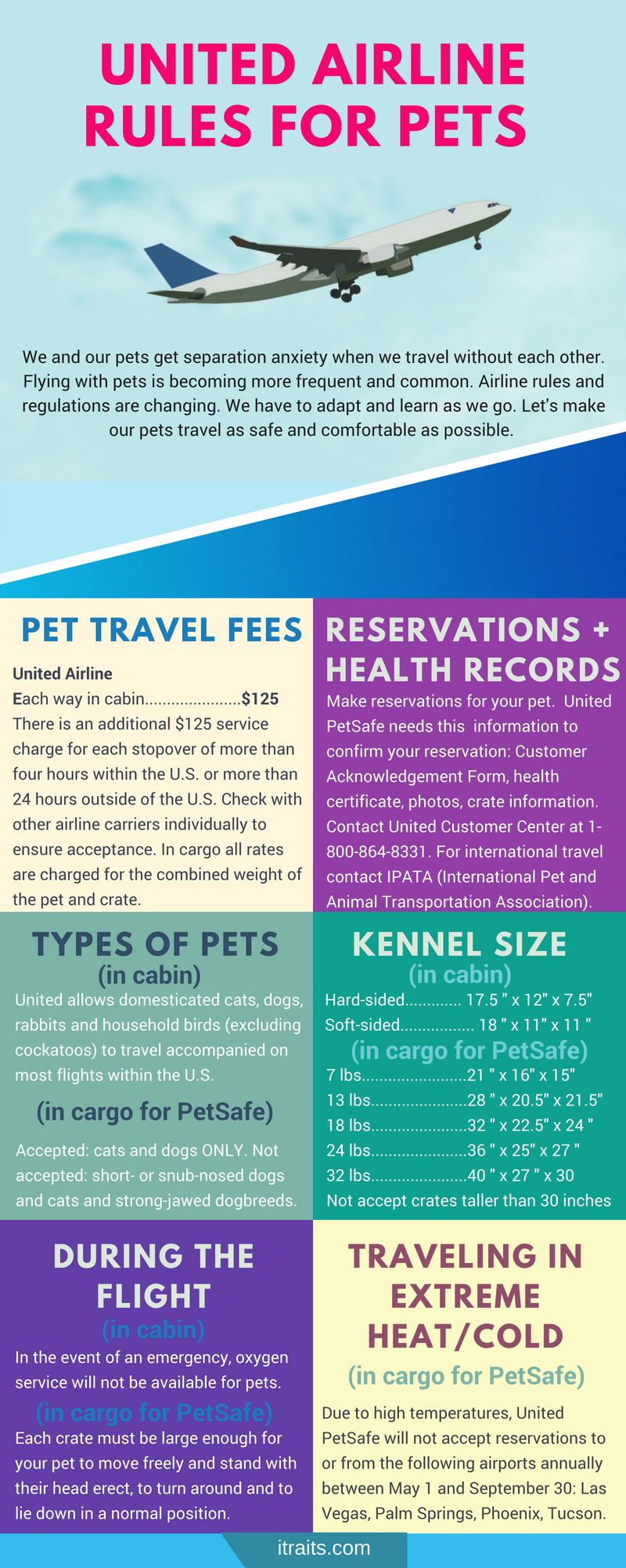 United Airline rules for traveling with Pets | □ TRAITS