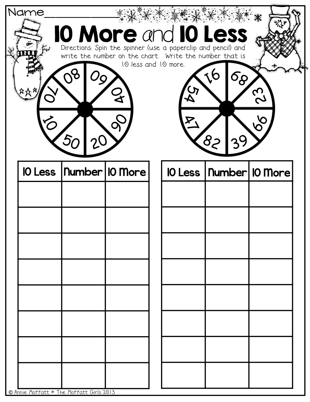 worksheet 10 More 10 Less Worksheet 0 more and 10 less spin the spinner with a pencil paper clip clip
