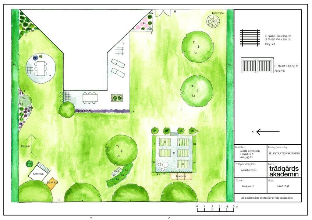 Student project: Annelie Kvist, http://swegd.com/ (med ...