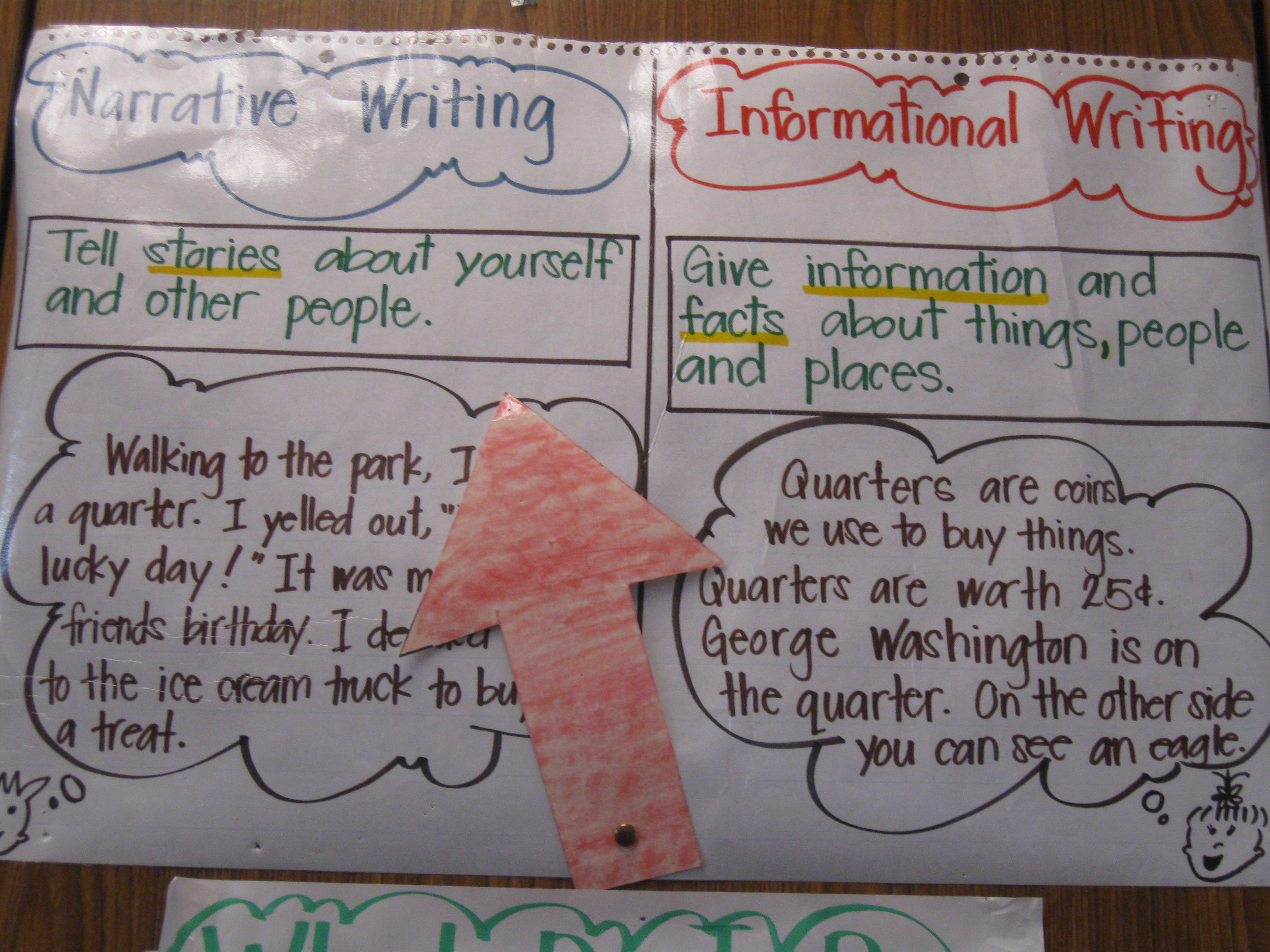 what is the difference between narrative and expository writing