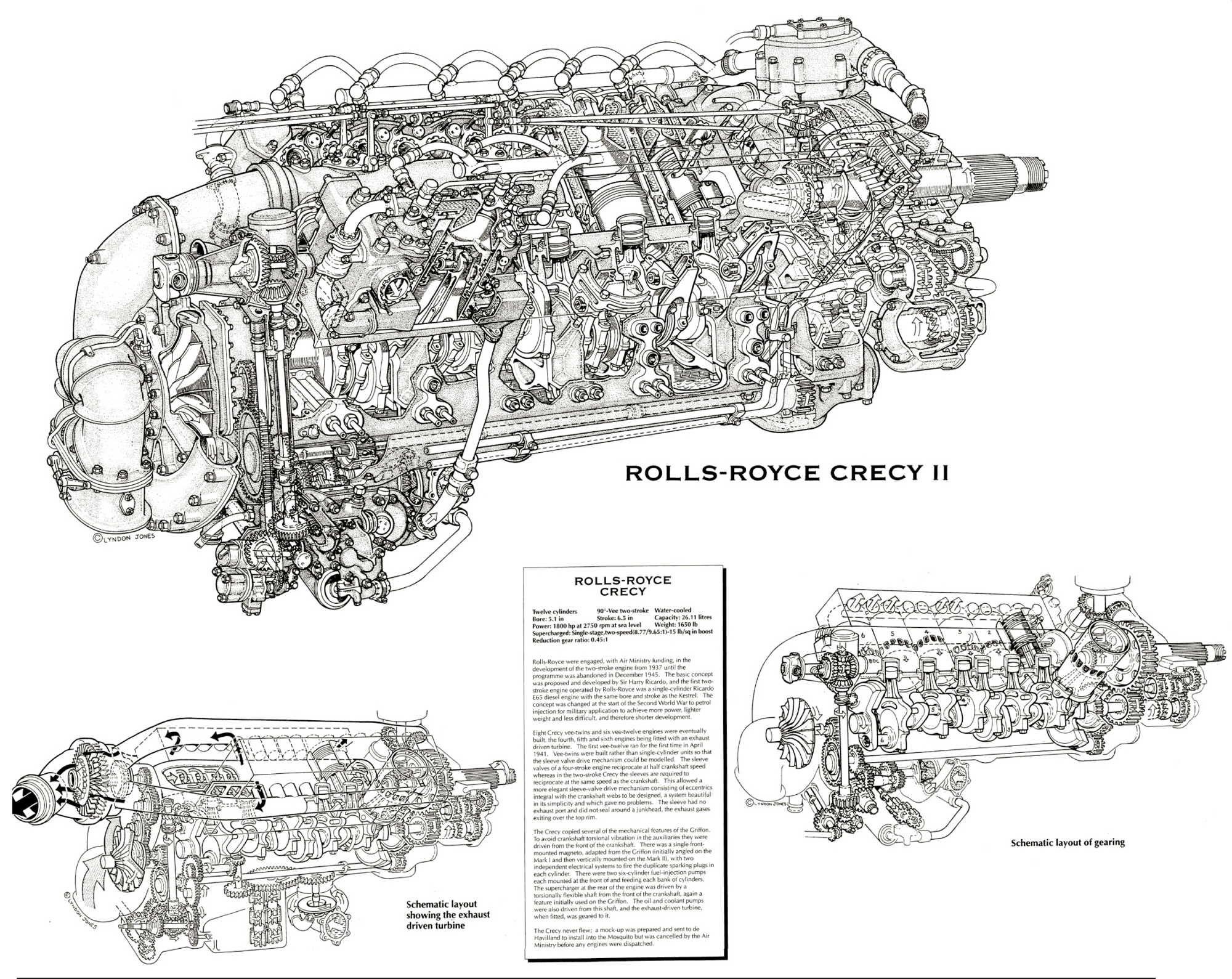 Rolls Royce Crecy Ii Engine Cutaway Cutaways Draw