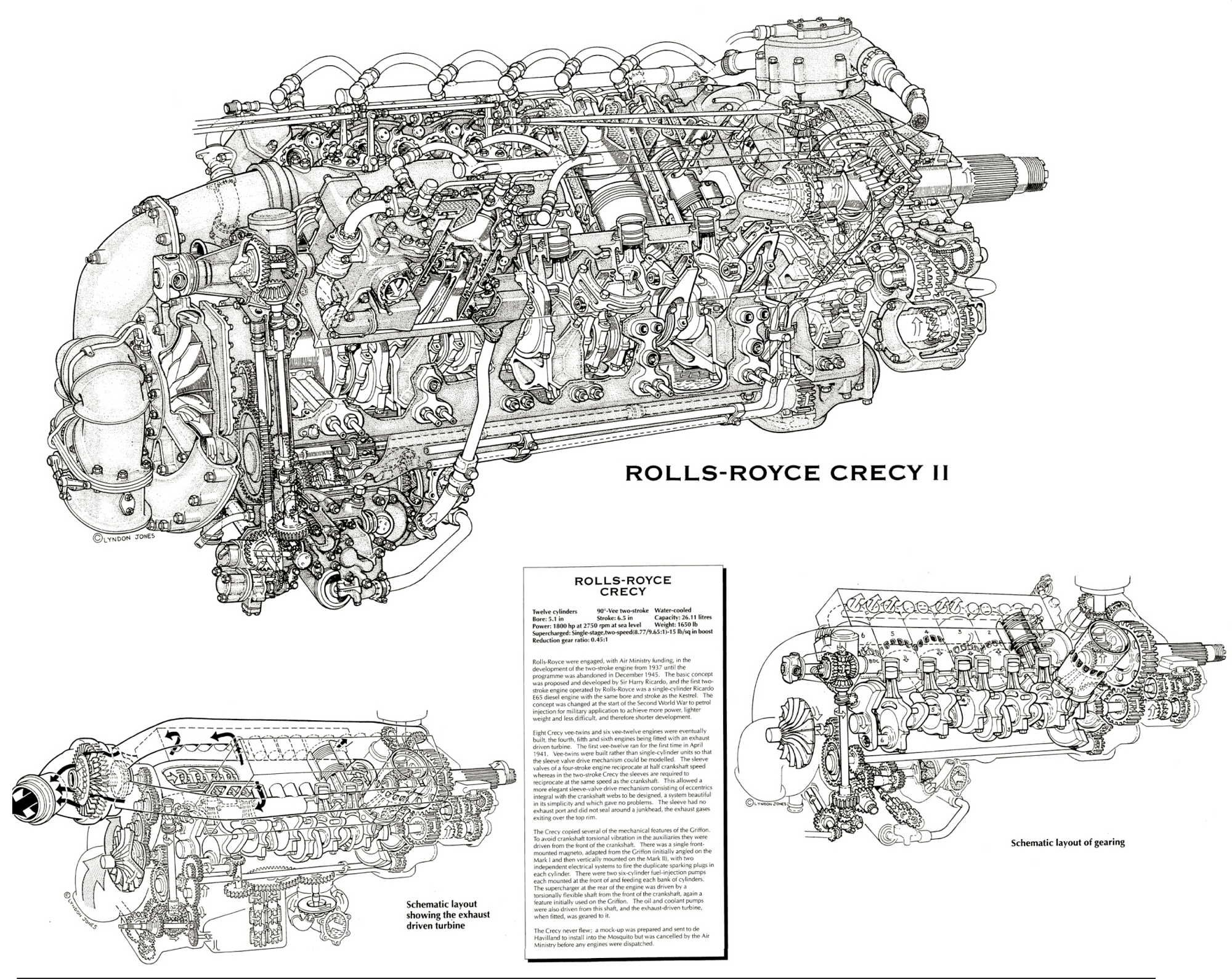 hight resolution of rolls royce crecy ii engine cutaway