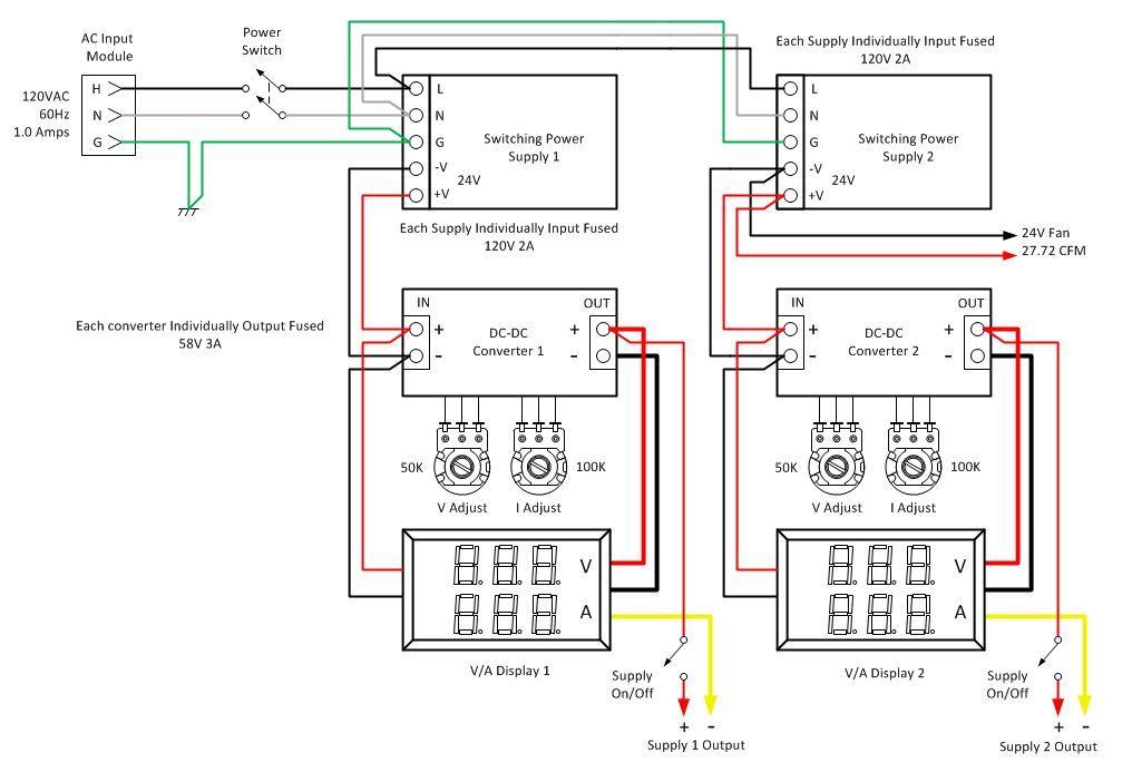 Switched Mode Dual Variable Power Supply | Voltage regulator