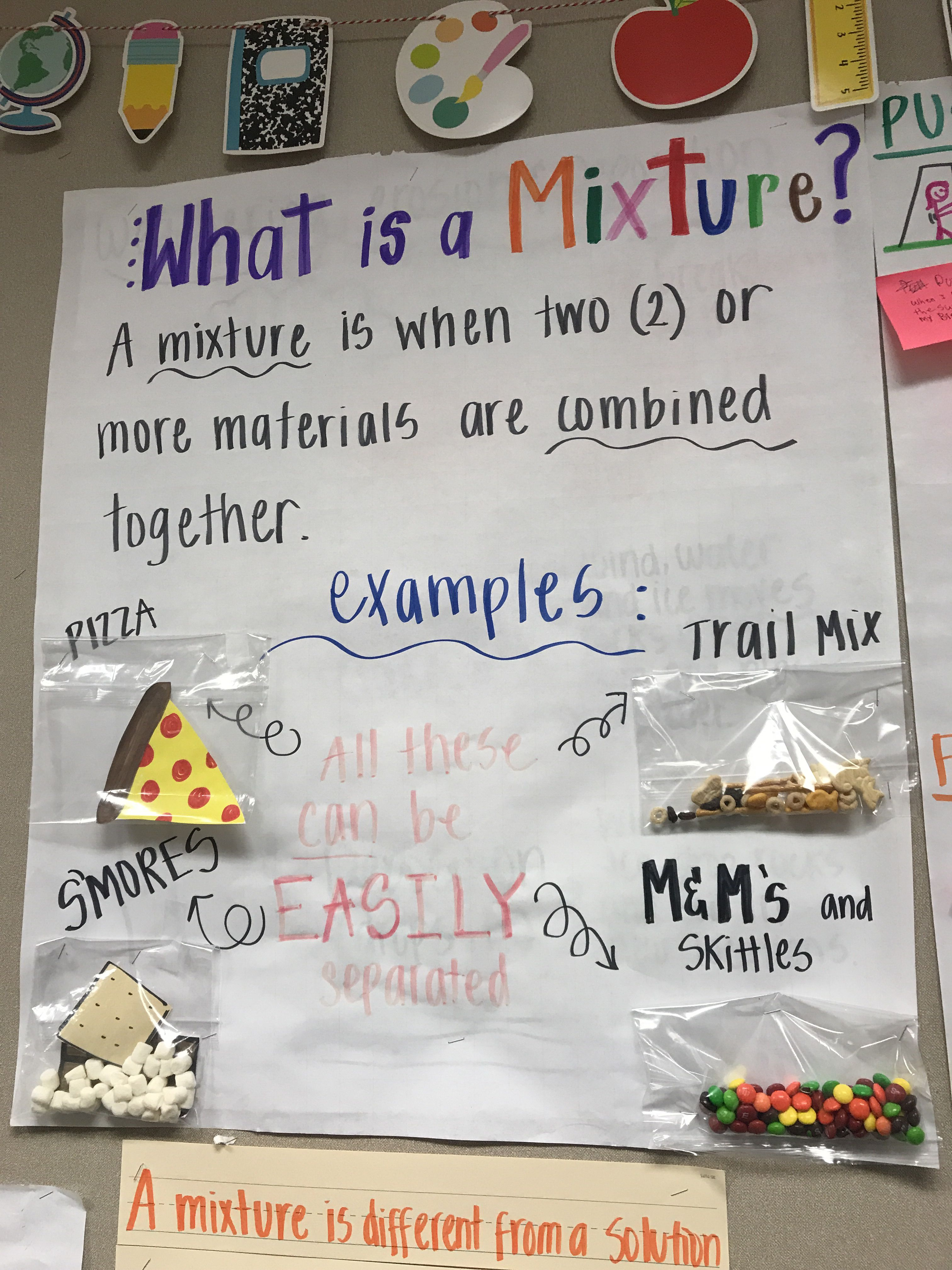 What Is A Mixture Anchor Chart What Is A Mixture Anchor Charts Science Anchor Charts [ 4032 x 3024 Pixel ]