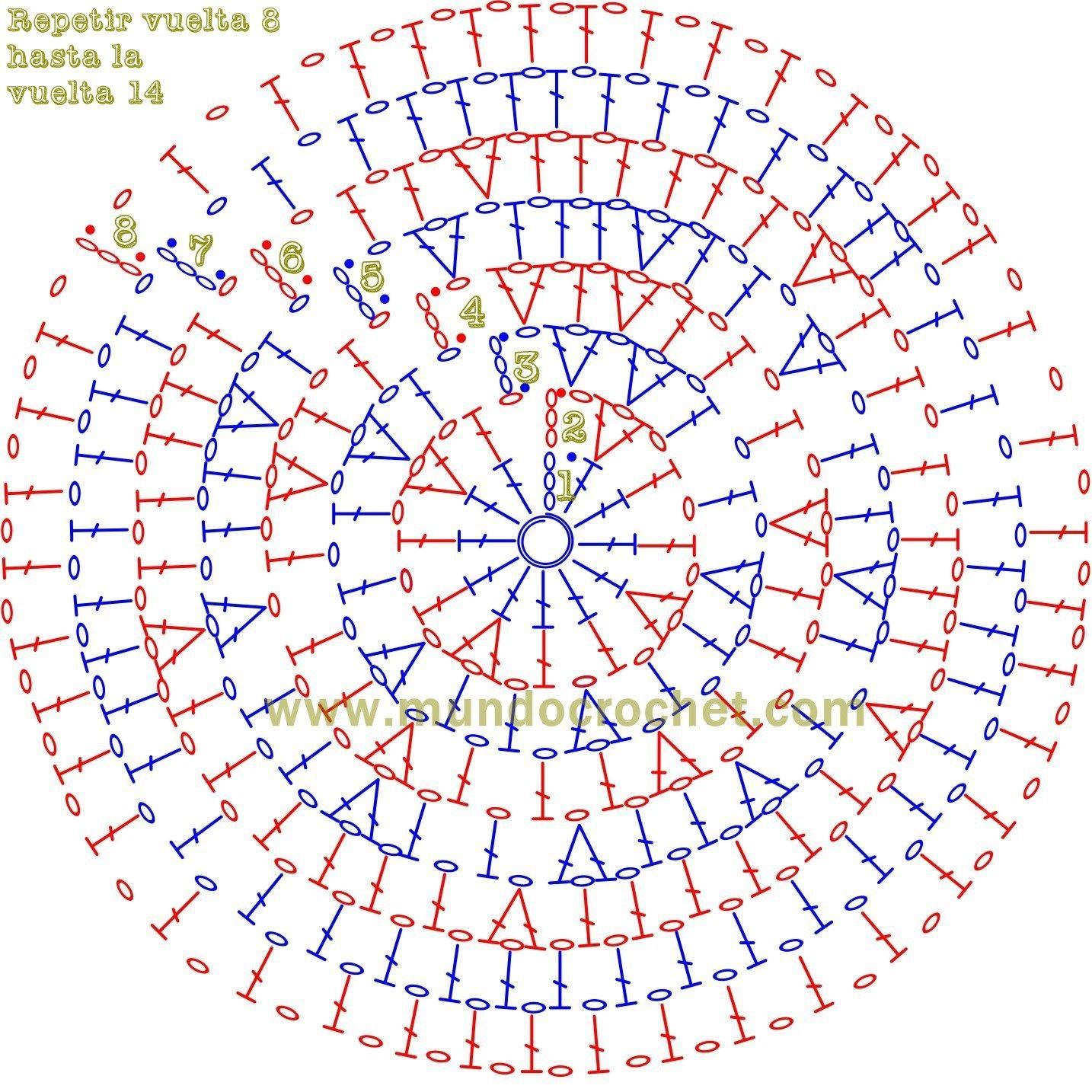 How to read a crochet pattern chart or diagram crochet chart patron gorro en punto red a crochet o ganchillo con flor en punto popcorn bankloansurffo Images