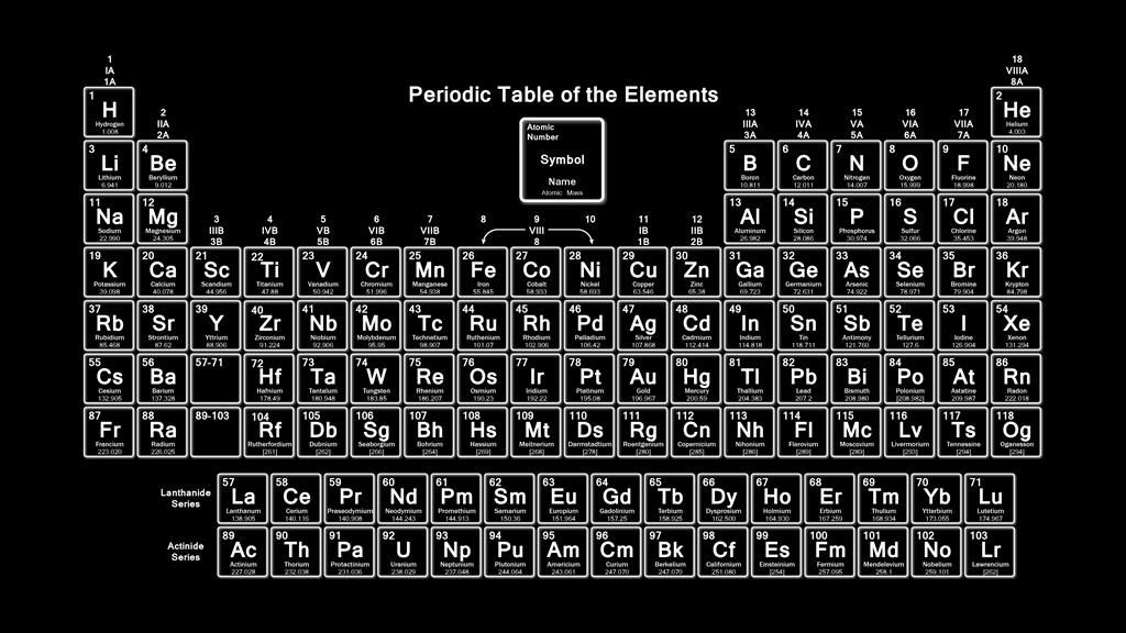 Periodic Table Hd Blank and White Periodic table of the