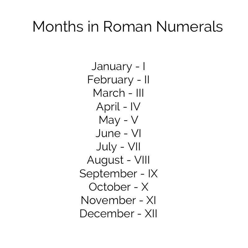 Roman Numeral Circle Pendant Products Roman Numeral