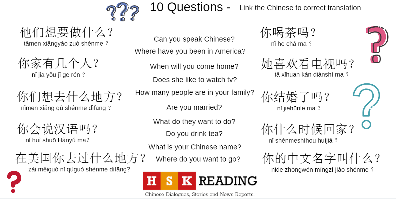 Translate English To Chinese Here - converter about