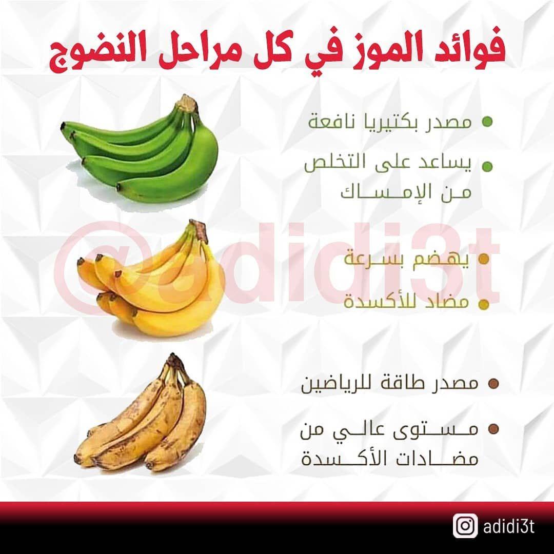 Pin By قناص On معلومات صحية Health Remedies Health Fruit