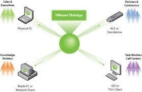 Vmware Training In Chennai List Of Vmware Training Courses