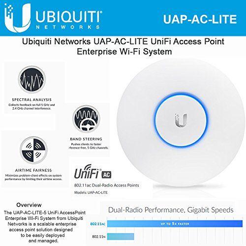 Best Ubiquiti Networks Cyber Monday Deals Cyber Monday