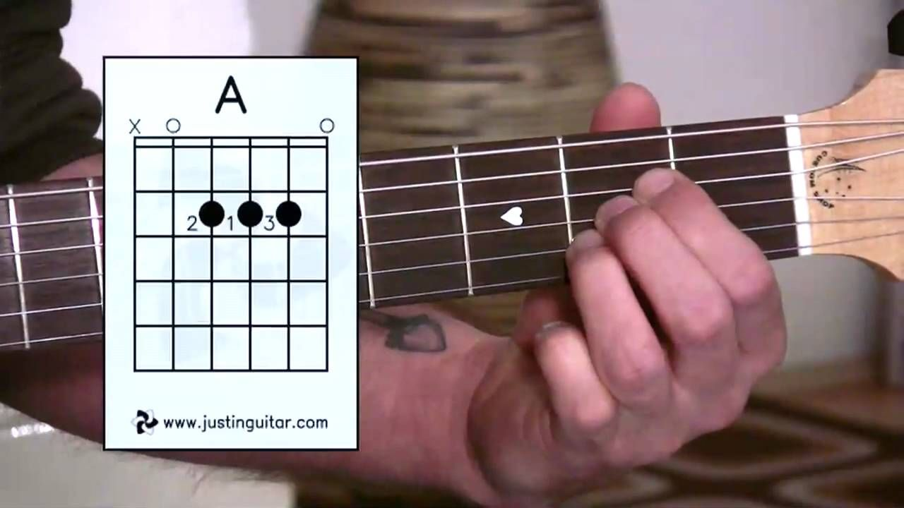 The a chord guitar lesson bc 112 guitar for beginners stage 1 the a chord guitar lesson bc 112 guitar for beginners stage 1 baditri Images
