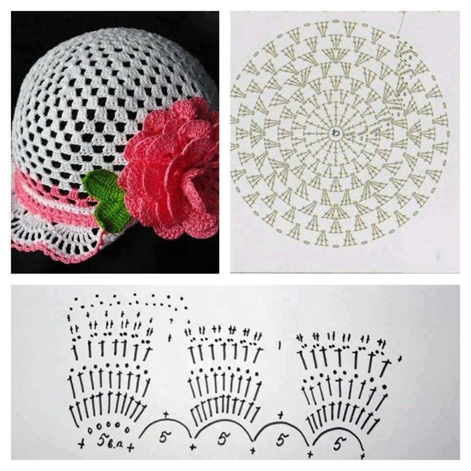 Visera | Heegeldatud mütsid | Pinterest | Crochet, Diy hat and ...