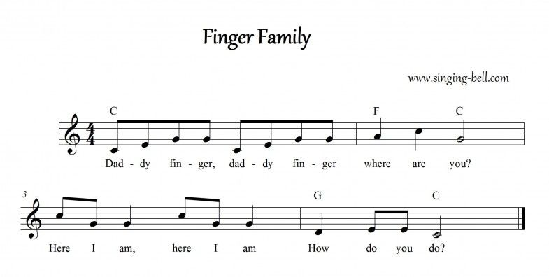 """""""Finger Family""""  Music Score / sheet music in C with chords"""