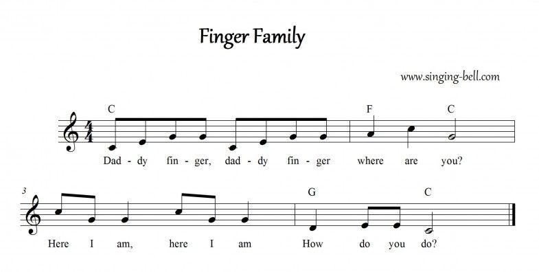 Finger Family Free Music Scores Of Children Rhymes Music Music